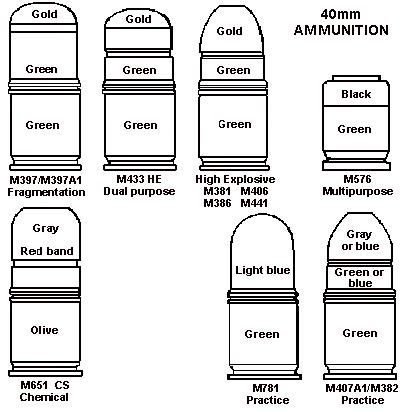 Name:  40mm grenades 3.jpg Views: 172 Size:  33.5 KB