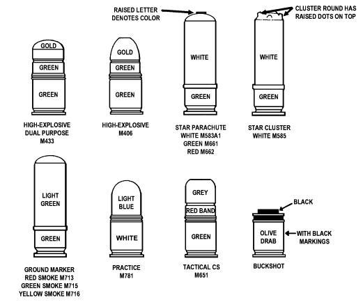 Name:  40mm grenades 4.jpg Views: 177 Size:  30.2 KB